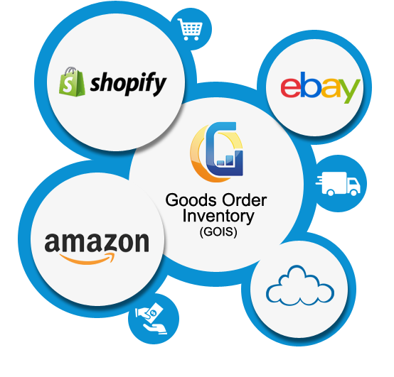 Integrating Across Multiple Marketplaces