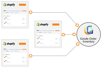 Sync with Shopify multiple stores